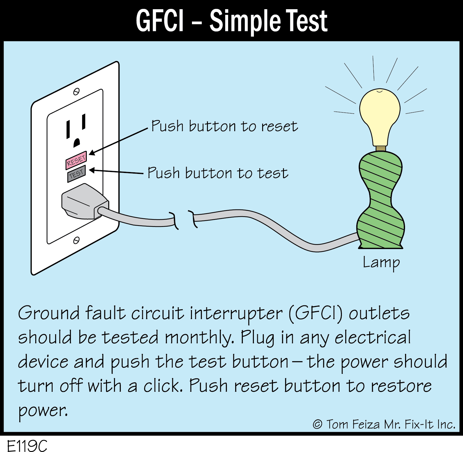 Understanding Ground Fault Circuit Interrupters (GFCI) - North Twin ...